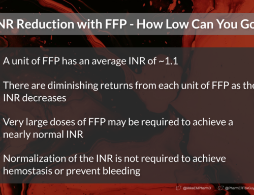 INR reduction with FFP – How low can you go?