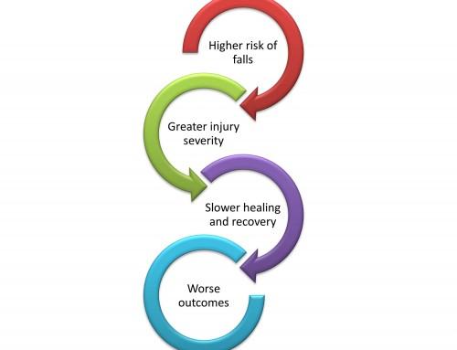 Traumatic Brain Injuries in Older Adults